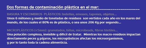 microplasticos